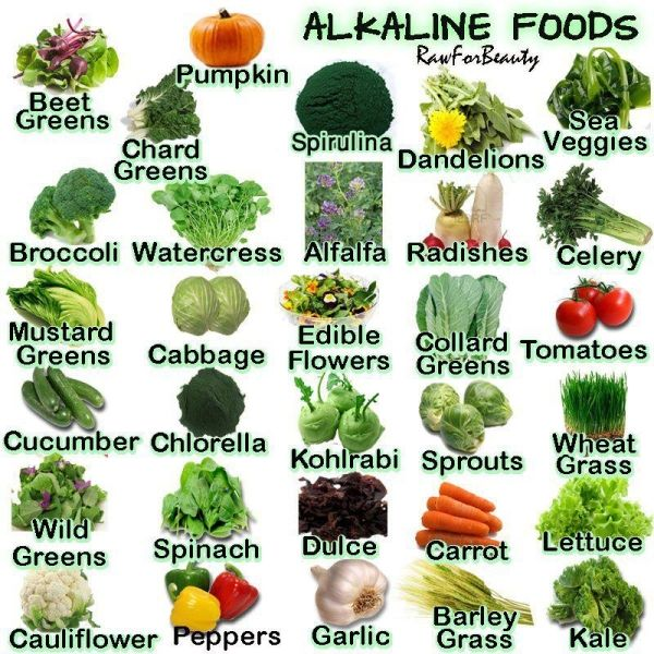 English vocabulary - vegetables and greens