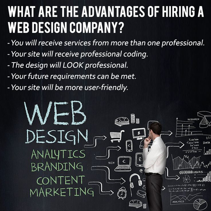 Web Design #webdesign #websitedesign #Chandigarh #Webdevelopment