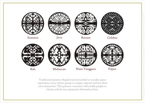 Indonesian Ethnic Patterns