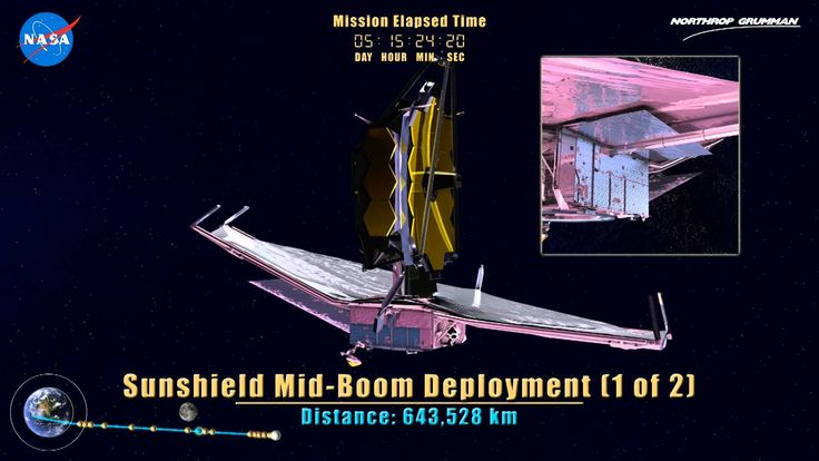 James Webb Space Telescope Deployment In Detail__Rapidly evolving future knowledge of space when Web Telescope is deployed soon per this plan as shown in this simulation