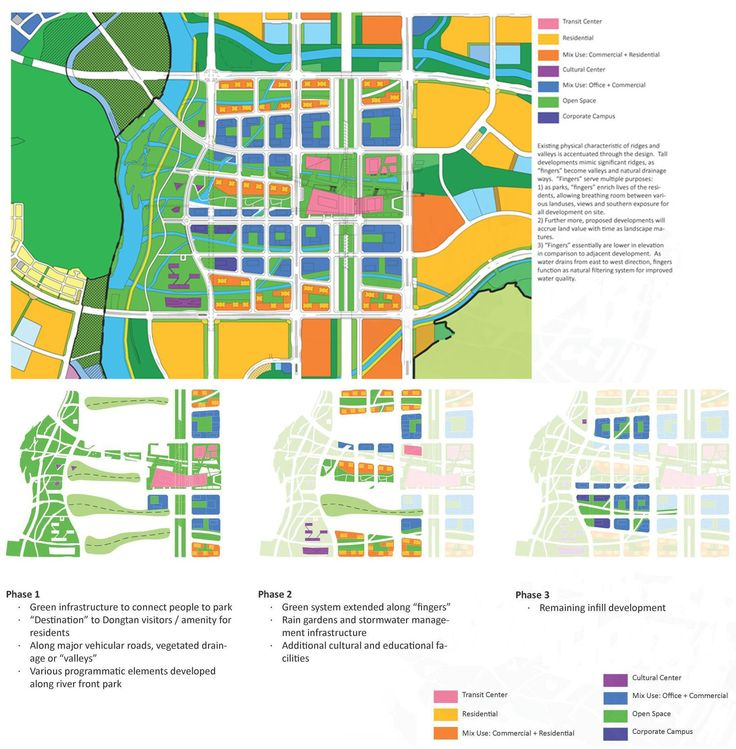 65 best TOD images on Pinterest Architecture diagrams, Death and - copy blueprint denver land use and transportation plan