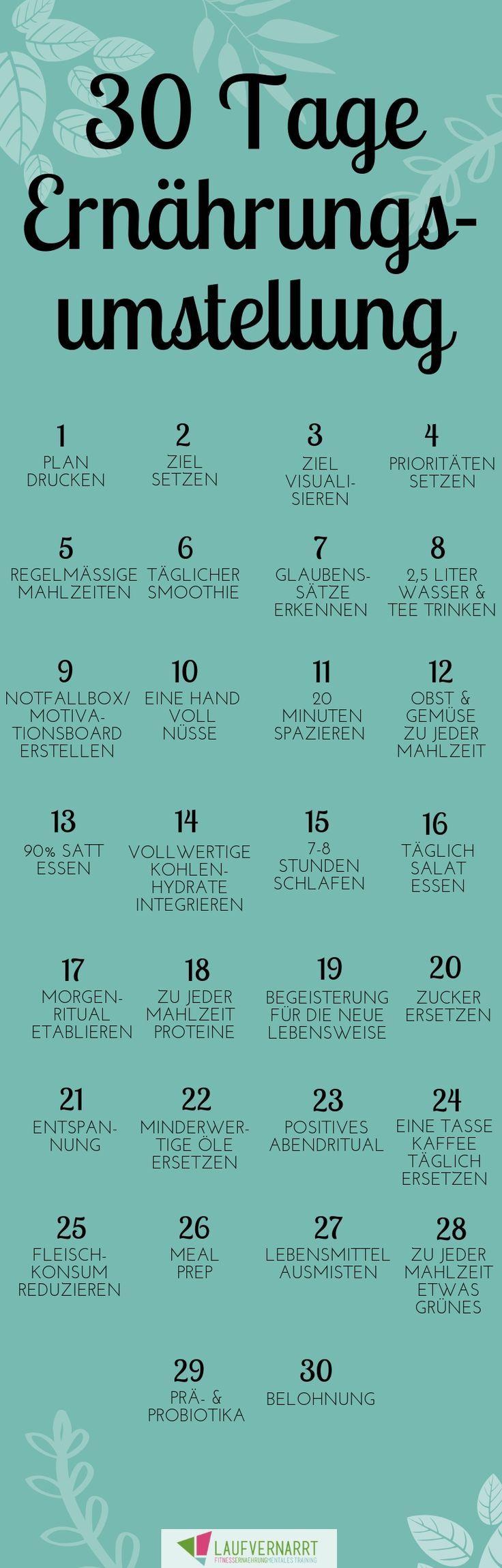 Challenge Ernährungsumstellung: Wie Du in 30 Tagen deine Ernährung revolutionierst