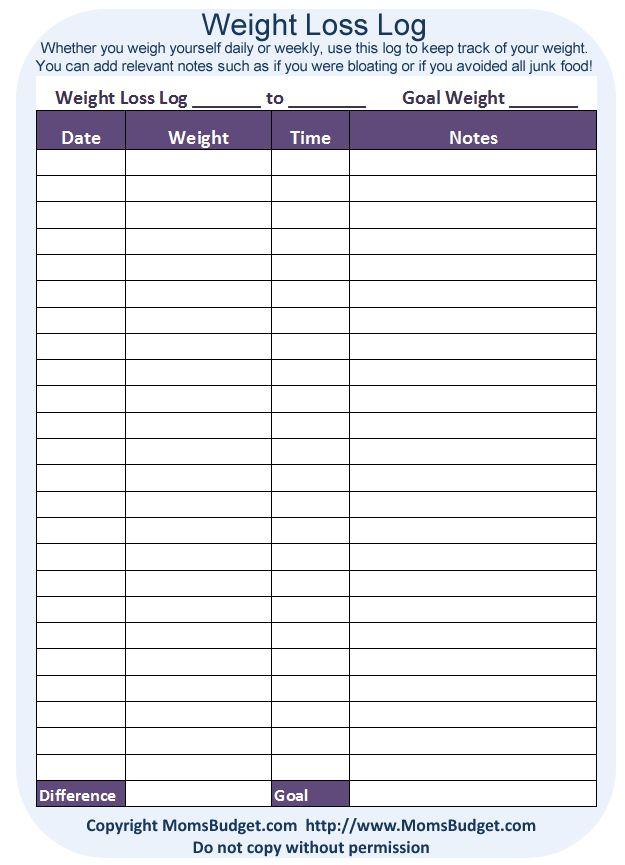 printable weight loss charts