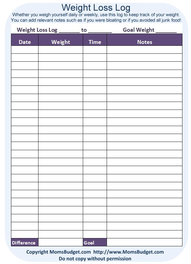 free weight loss tracker