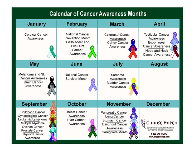 Monthly Calendar Health Awareness : This is the best calendar i have found with breakdown
