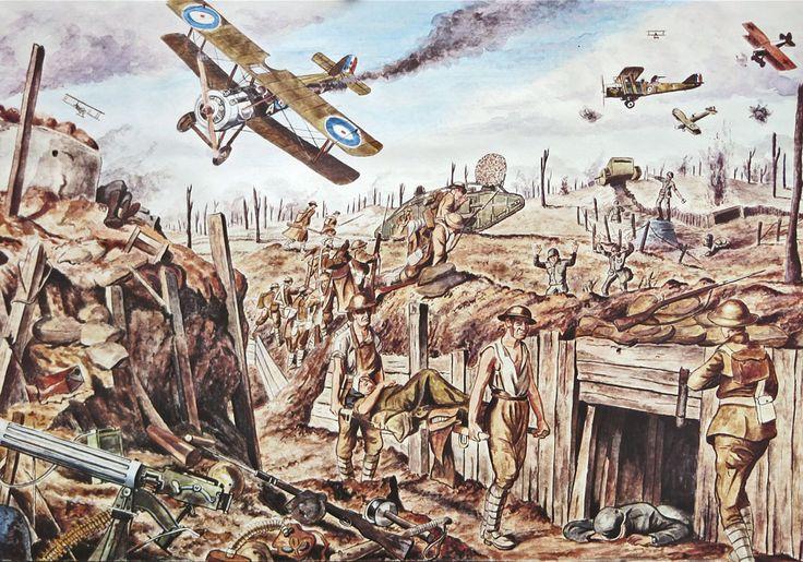 Een kijkplaat over WO I . Klik op het oranje vierkantje en je kan nog meer informatie lezen over deze oorlog.