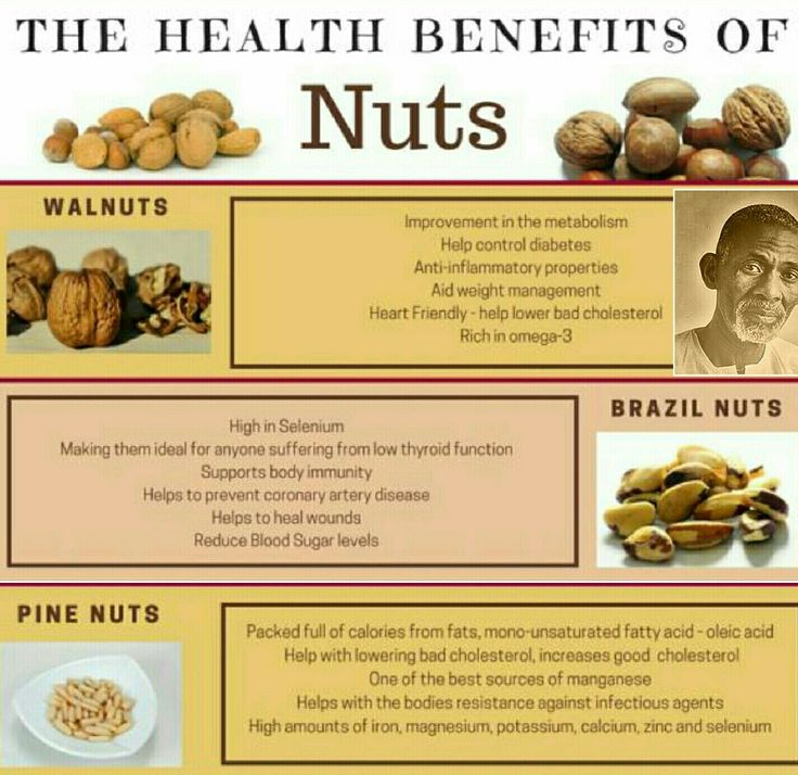 Dr. Sebi approved nuts pine nuts have been removed