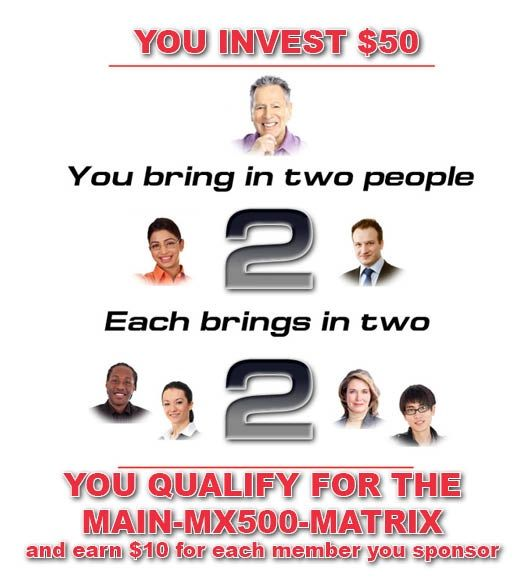 The pay plan of MX500 is a true FOLLOW-THE-SPONSOR system! It is a fast earning 2x2 matrix with up to US$560 payouts on every cycle and unlimited FREE re-entry matrixes all for just US$50 one-time joining fee