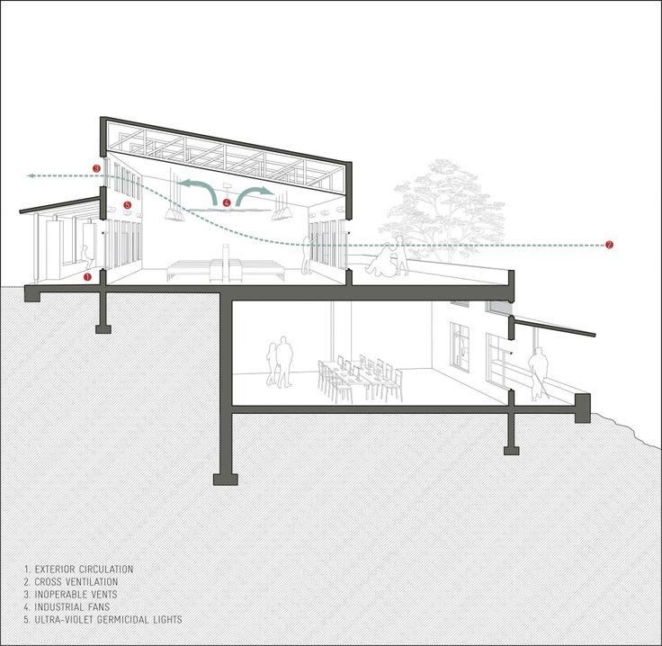 Butaro Hospital MASS Design Group
