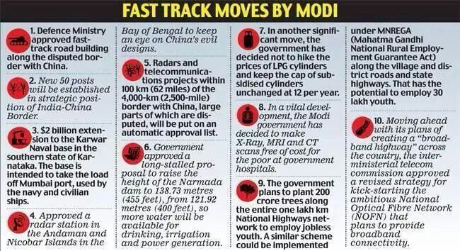 Fast Track Moves by MODI
