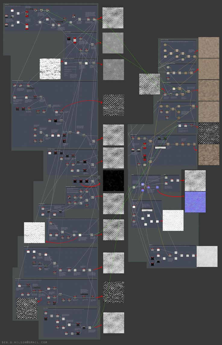 The image is very big so you need to download the full res from Gumroad or dropbox.  https://gumroad.com/l/dYkC https://www.dropbox.com/s/mrpebgv1ui9xcpg/brick_graph_breakdown.jpg?dl=0  Here is a breakdown of the full substance graph I ended up with for this texture. I have tried to convey my intent and thought process during the creation, so hopefully my ramblings will make sense!