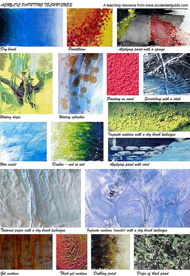 Can I Use Ceramics Pigments In Oil Paints