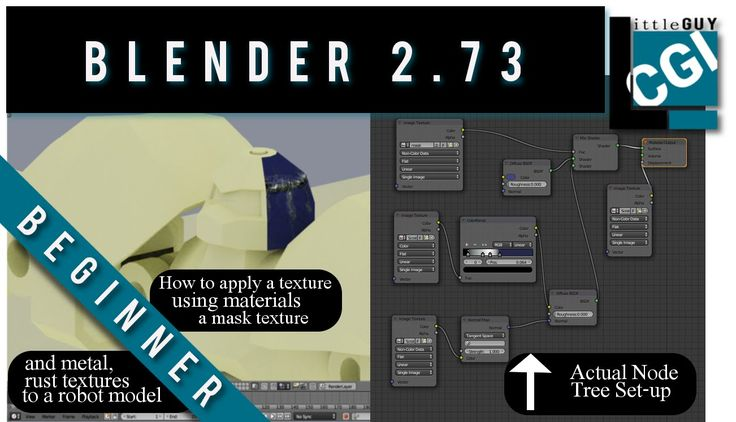 how to add texture to your mmd blender