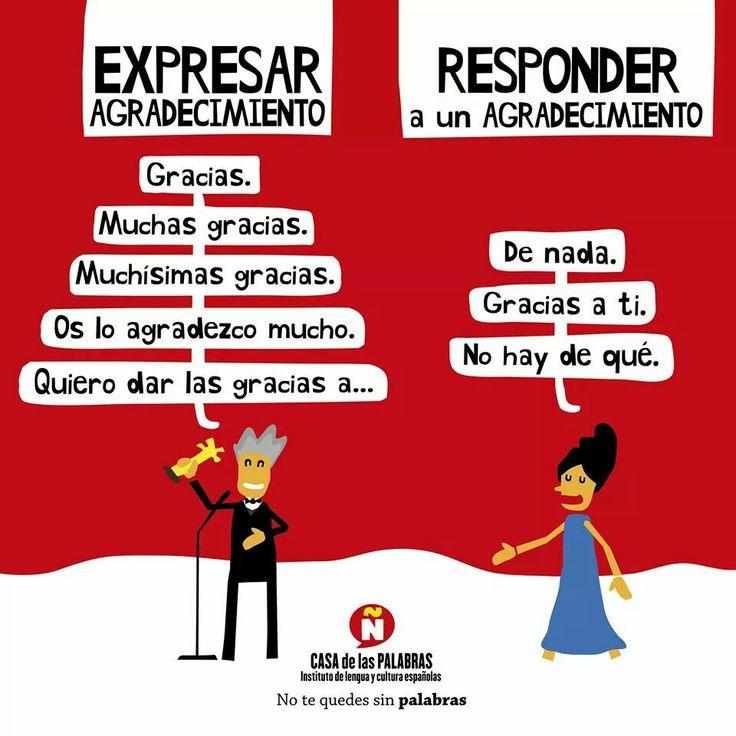 Expresar agradecimiento y responder. ELE. Casa de las palabras. Español. Gracias. Penélope y Almodóvar