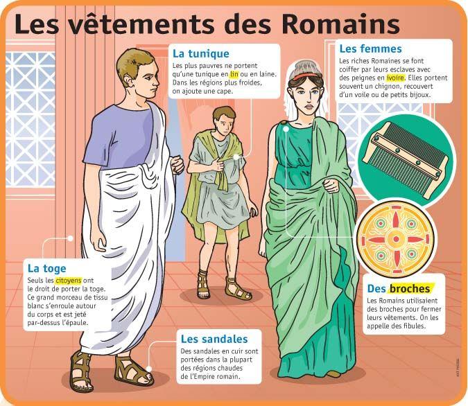 Fiche exposés : Les vêtements des Romains