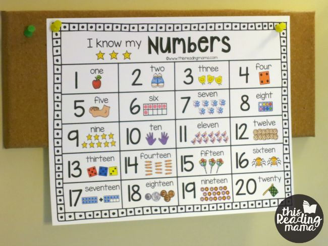 17+ images about kindergarten math on Pinterest | Anchor charts ...