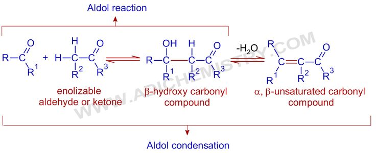 aldol condensation lab The aldol condensation and crossed aldol reactions the effect of the dipole moment of the carbonyl group on adjacent atoms is an inductive effect that results in lowered electron density in the.