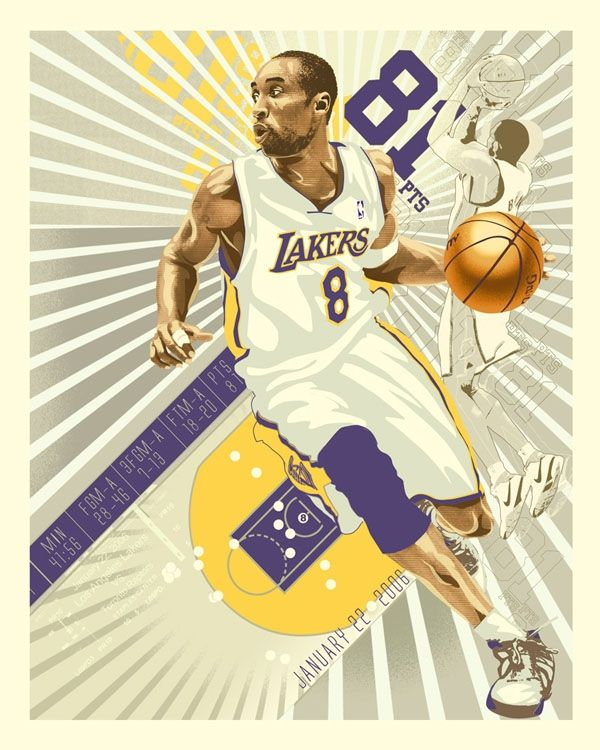 Kobe 81 pts @ Toronto