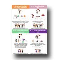 """12 idées pour un buffet de mariage """"fait maison"""" réussi : des recettes, des astuces déco et présentation. Découvrez comment bien vous organiser le jour J !"""