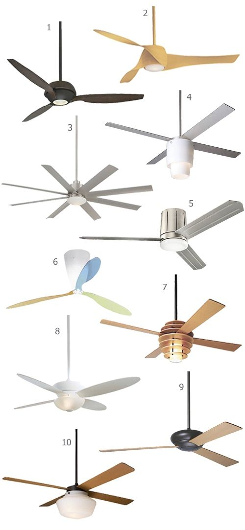 My top 10 modern ceiling fan picks, along with how to buy a fan guidelines, including ceiling fan sizes, downrod lengths, and more.
