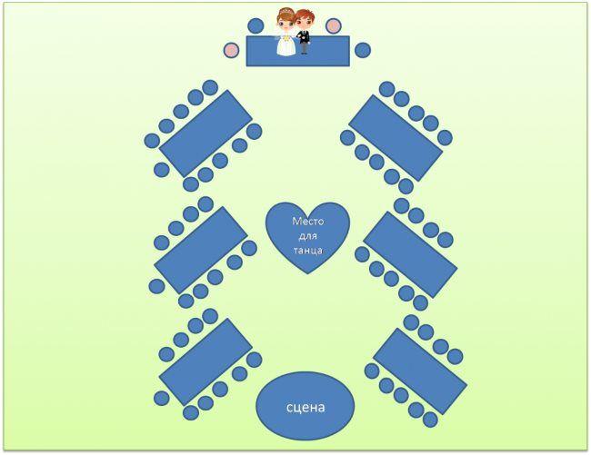 Как правильно рассадить гостей на свадьбе? Какие варианты рассадки можно использовать отталкиваясь от схемы зала? Европейские и традиционные вариант рассадки
