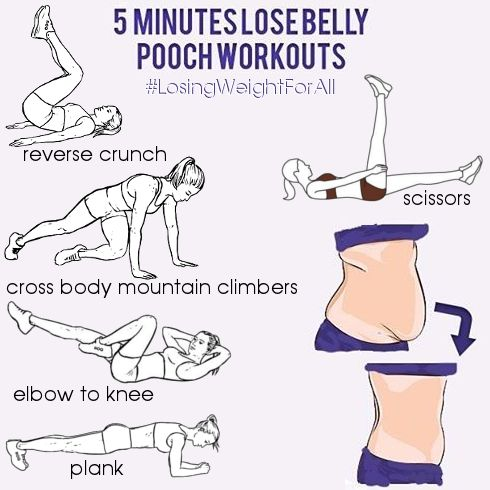 5 minutes lose belly pooch workouts