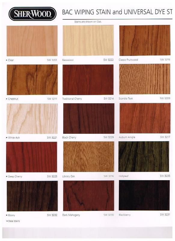 1000 images about wood stains on pinterest wood stain - Sherwin williams foothills interior ...