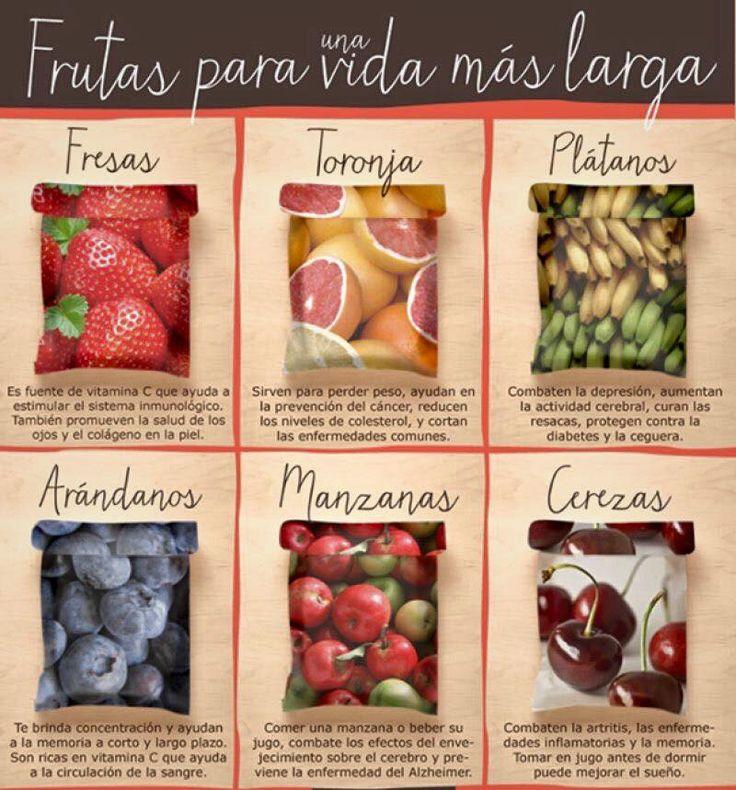 Cada fruta y/o vegetal tiene una función única y especial sobre nuestro organismo por eso opta por la variedad. Incluye muchos colores cada día a tu dieta. www.mujerholistica.com