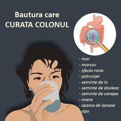 detoxifierea colonului