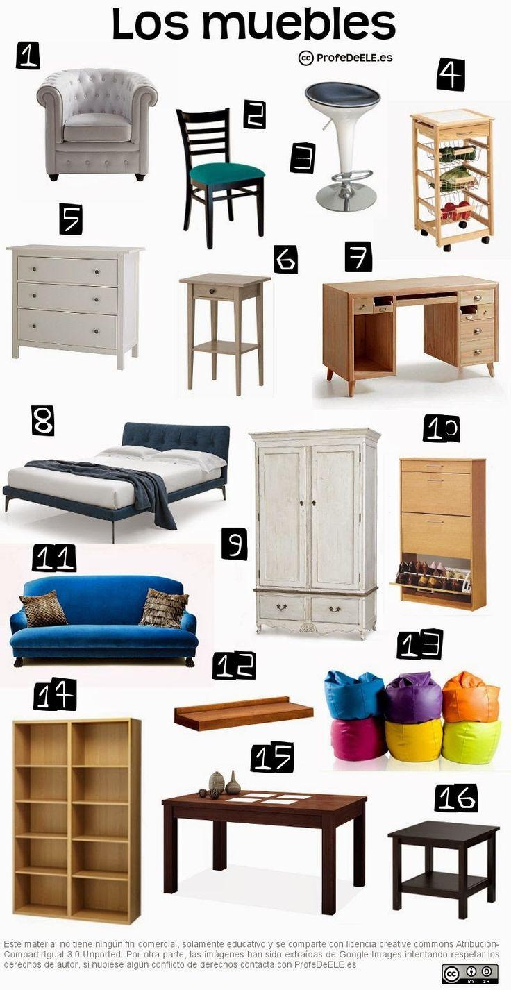 actividad online a2 b1 con vocabulario de los muebles de