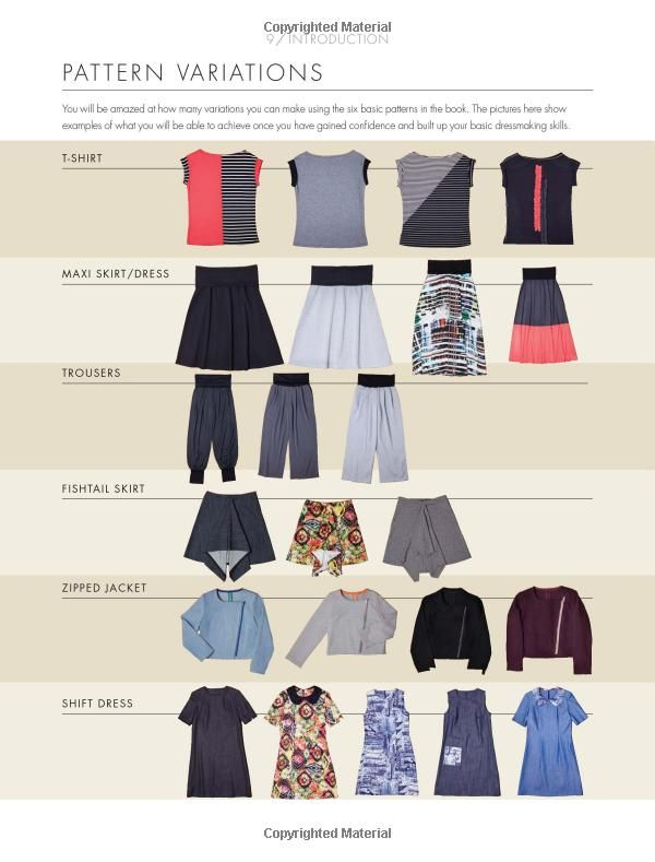 The 492 best Sew Delicious Clothing images on Pinterest | Sewing ...