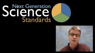 NGSS YouTube Videos explain each practice and concept