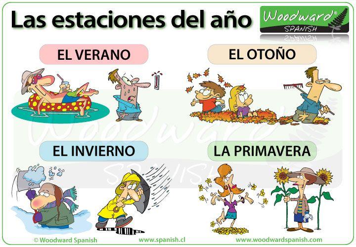 Las estaciones del año - The seasons in Spanish