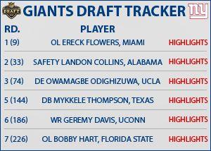 The Lance : NY Giants Draft Recap