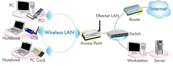 Contact: 0526420202 Website: http://www.integrate.ae  We offer complete IT services internet wifi installation range extender booster in Dubai- 0526420202 We provide Wifi Wireless router Installatio
