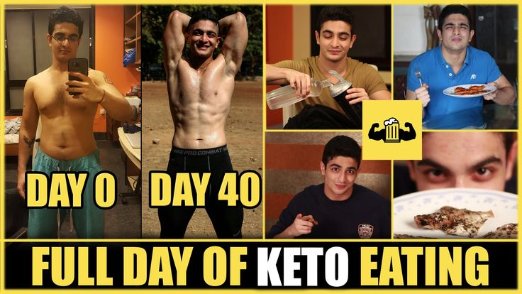Detailed Diet Plan for FAST fat loss - Ketogenic Diet  | BeerBiceps Keto...