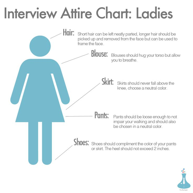 Interview Attire Chart - here's another opinion about attire. Invest in quality rather than quantity. You can easily mix and match 1, basic dress, 3 skirts, 2 pants, 1 jacket, 1 cardigan, belt, scarf, 2 pairs of shoes, 2 blouses, 2 nice tees and a couple of short sleeve sweaters into an entire wardrobe.