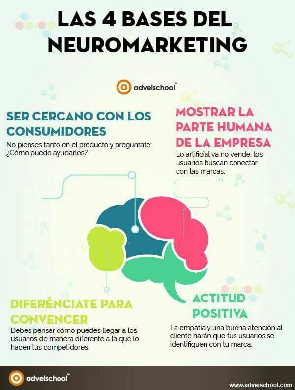 Las 4 bases del neuromarketing