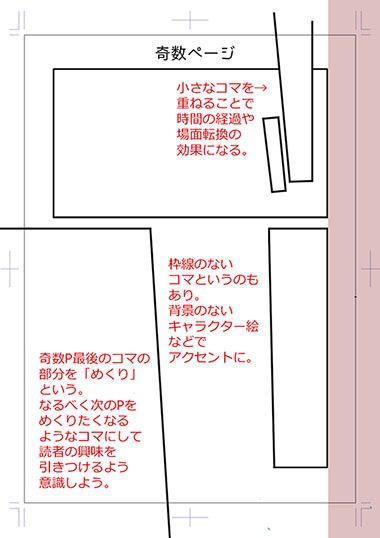 《初心者×経験者》プロ漫画家が伝授! マンガを読みやすくするコマ割りテクニック|イラストの描き方    コマ割りの例    Creating Easy to Read Manga Panel Layouts | Illustration Tutorial    Manga panel layout example