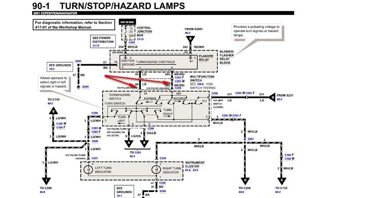 Fuses And Relays Box Diagram Ford Expedition 2 3 Jpg