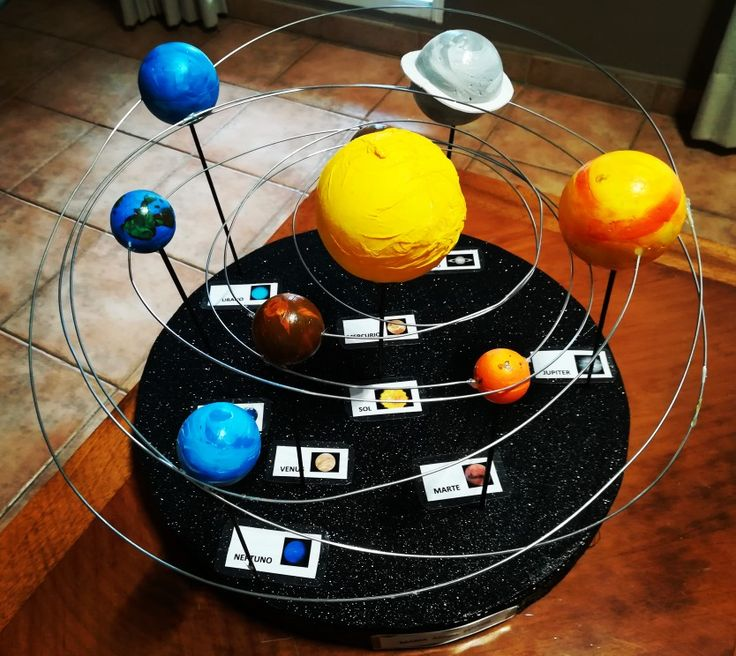 solar system project - 736×656