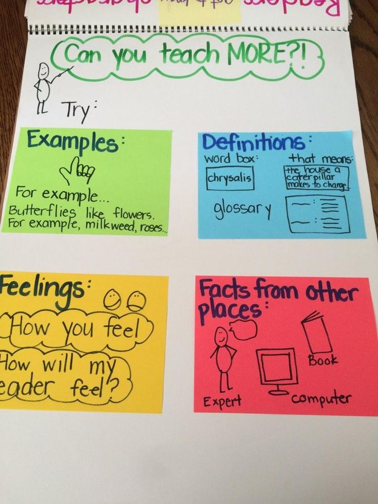 strategies for writing in-class essays Writing this way after the class is done, but you might pick up one or effective writing strategies author: university southern maine- student success.