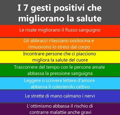 Gesti positivi. ..