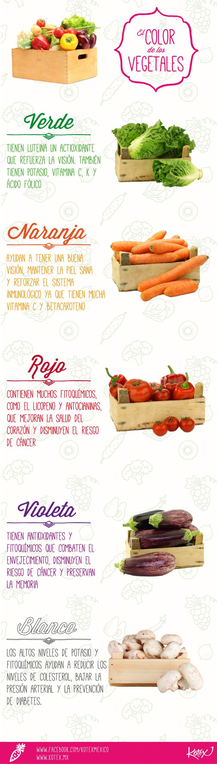 Los #vegetales. y sus colores #infografia #nutricion #salud #health