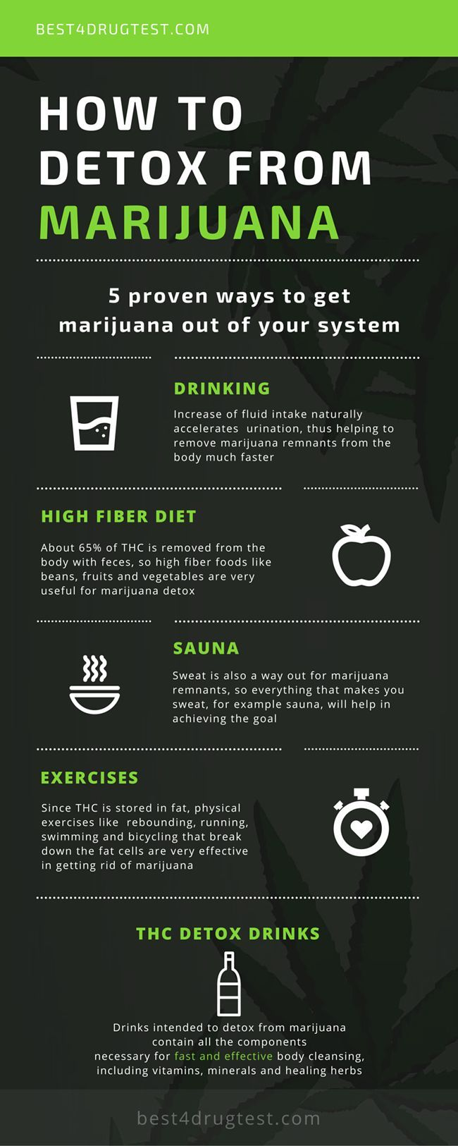 5 ways to detox from marijuana