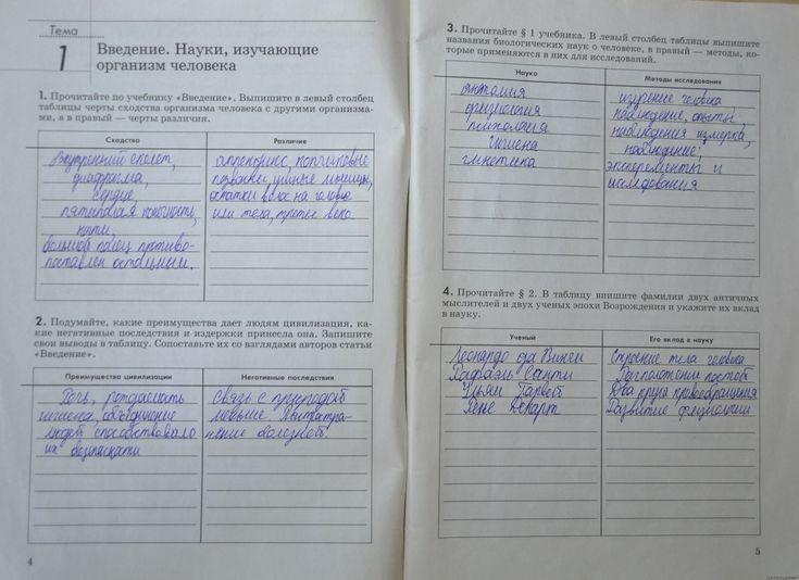 Биология 8 класс рабочая тетрадь р д маш ответы
