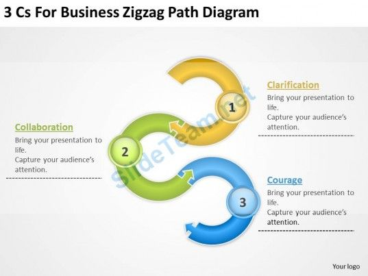 Technology Strategy Consulting Zigzag Path Diagram