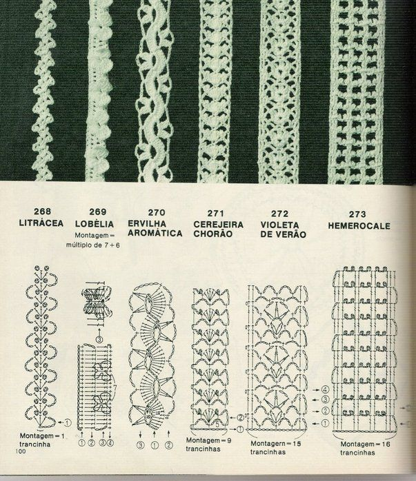 Assorted Crochet  Edgings & Insertions with charts. Some of these are crochet-as-you-go to desired length, without the need for long foundation row !