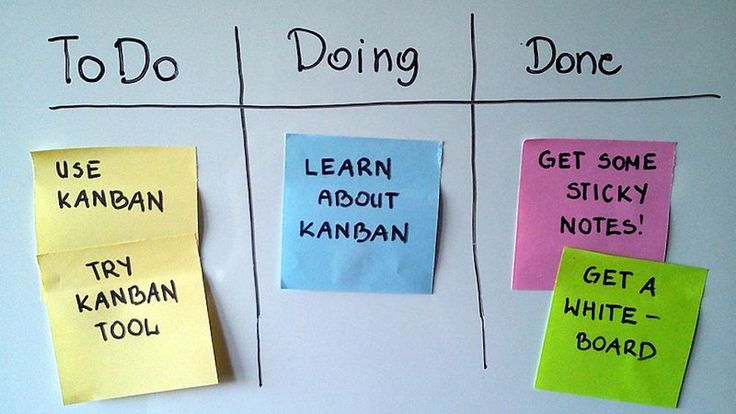 The best productivity methods keep your to-dos in front of you and prioritized so you never wonder what to work on next. Some are complicated, but others make it easy to see everything, organized by priority--so easy you could use Post-It notes if you wanted. Let's talk about one of those systems: Personal Kanban.