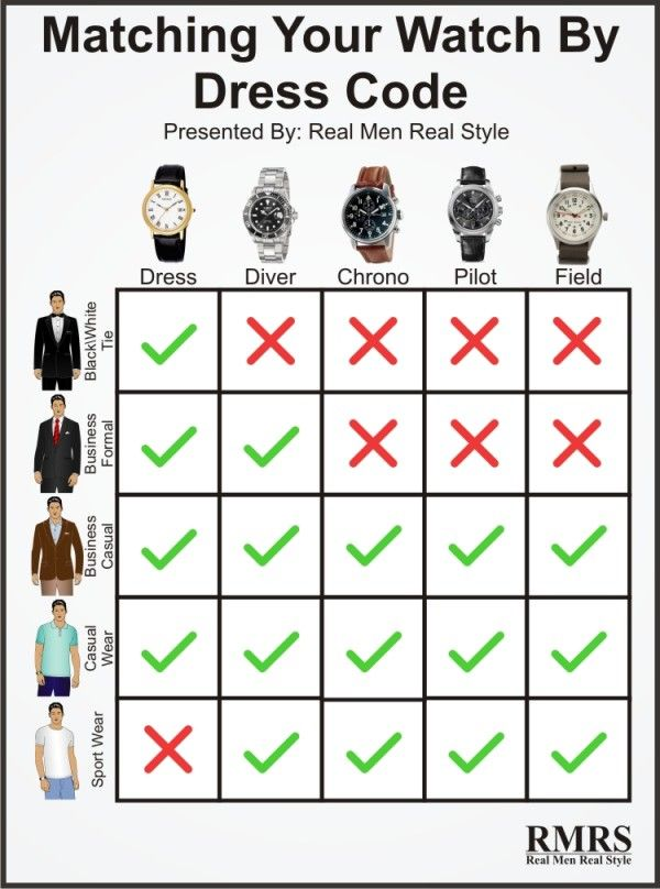 How To Match A Watch With Your Outfit | 5 Tips On Matching Watches With Clothes
